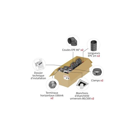 Kit Aeraulique Pour ESC Thermodynamique - Accessoire Ballon Thermodynamique