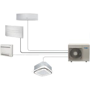 Climatisation Multi-Split